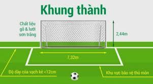 Khu vực cầu môn sân bóng