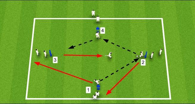 Lối chơi Pressing mang lại nhiều ưu điểm và lợi thế