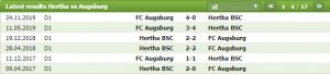 Lịch sử đối đầu giữa 2 đội bóng Hertha Berlin vs Augsburg