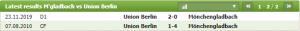 Lịch sử đối đầu giữa Monchengladbach vs Union Berlin