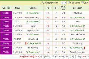 Phong độ thi đấu gần đây của SC Paderborn 07
