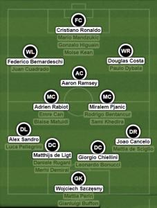 Đội hình Juventus có sự góp mặt của Ronaldo