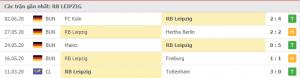 Phong độ thi đấu gần đây của Leipzig