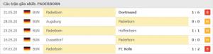Phong độ thi đấu gần đây của Paderborn