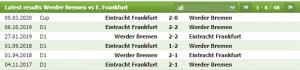 Lịch sử đối đầu giữa Werder Bremen vs Eintracht Frankfurt