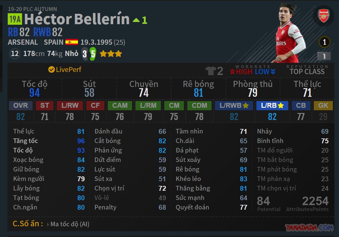 Cầu thủ có chỉ số tấn công cao