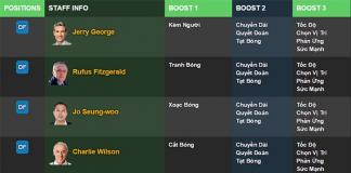 Tổng hợp các huấn luyện viên FiFa Online 3 đảm nhận vị trí hậu vệ
