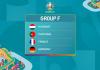 4 đội bóng góp mặt tại bảng F Vòng chung kết Euro 2020/2021