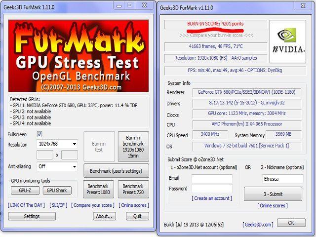 Kiểm tra nguồn máy tính Furmark được các gamer yêu thích