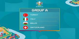 Danh sách các đội tuyển tham gia thi đấu tại bảng A Euro 2020/2021