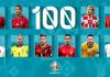 Đội bóng nào sẽ xuất sắc giành chức Đương kim vô địch Euro 2020