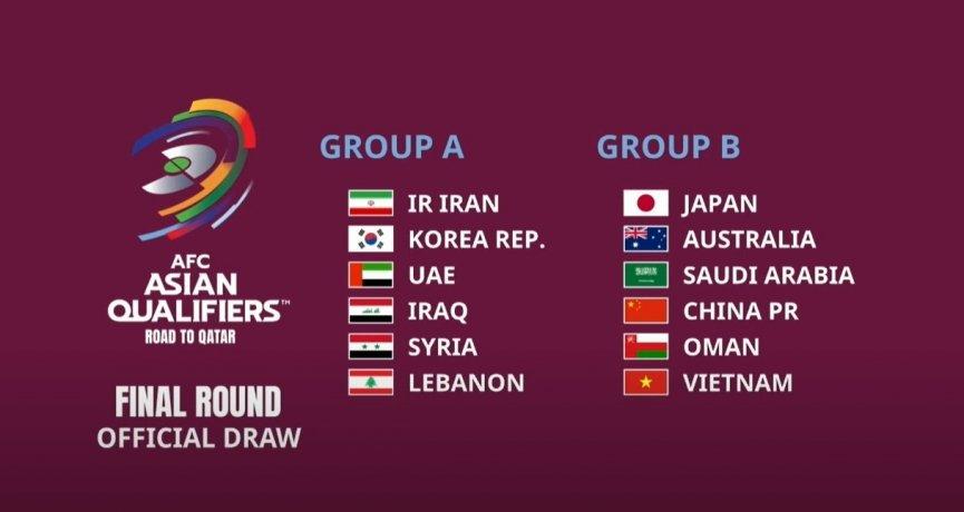 lịch thi đấu vòng loại 3 world cup 2022