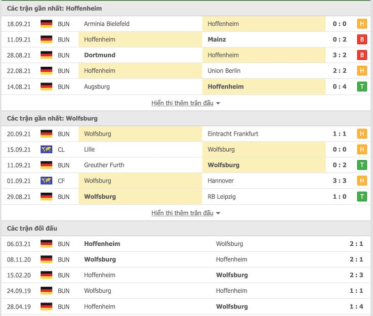 nhận định Hoffenheim vs Wolfsburg