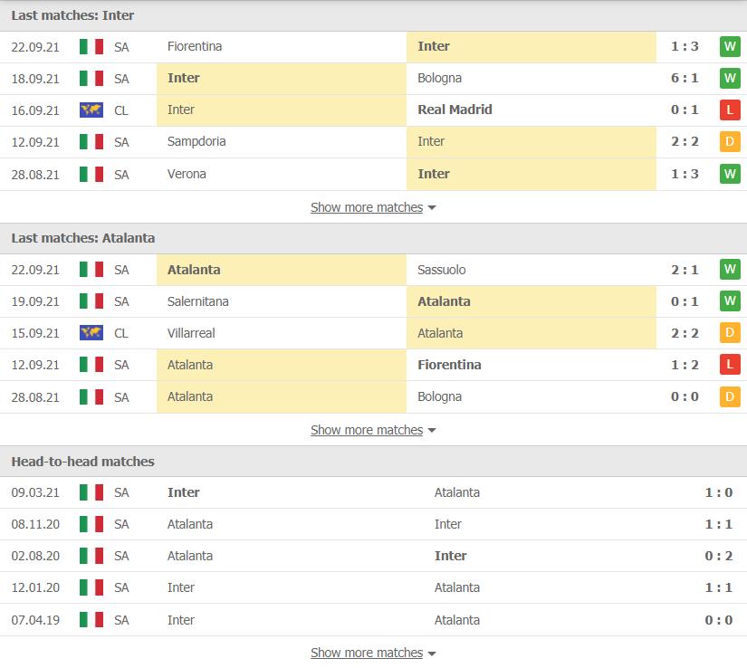 nhận định Inter Milan vs Atalanta