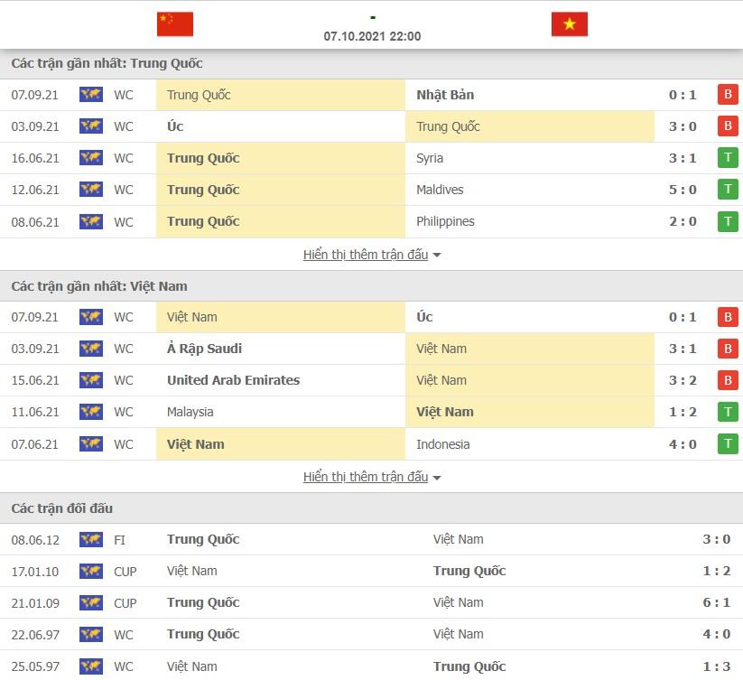 nhận định Trung Quốc vs Việt Nam